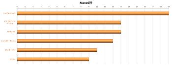投票結果(mane6).png
